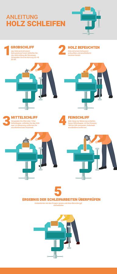 Infografik Deltaschleifer