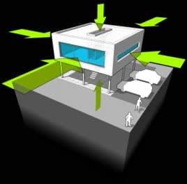 Energiesparhaus Graphik