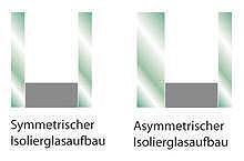 Für Schallschutz Isolierglas Fenster