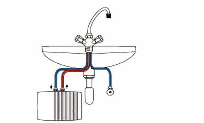 Mini Durchlauferhitzer kaltes und warmes Wasser